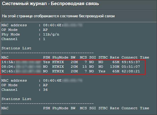 список подключенных к WiFi устройств