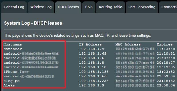 смотрим раздел настроек Аренда адресов DHCP