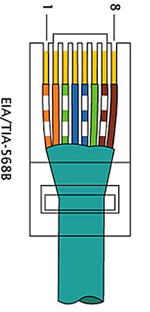 схема расположения проводников в интернет кабеле